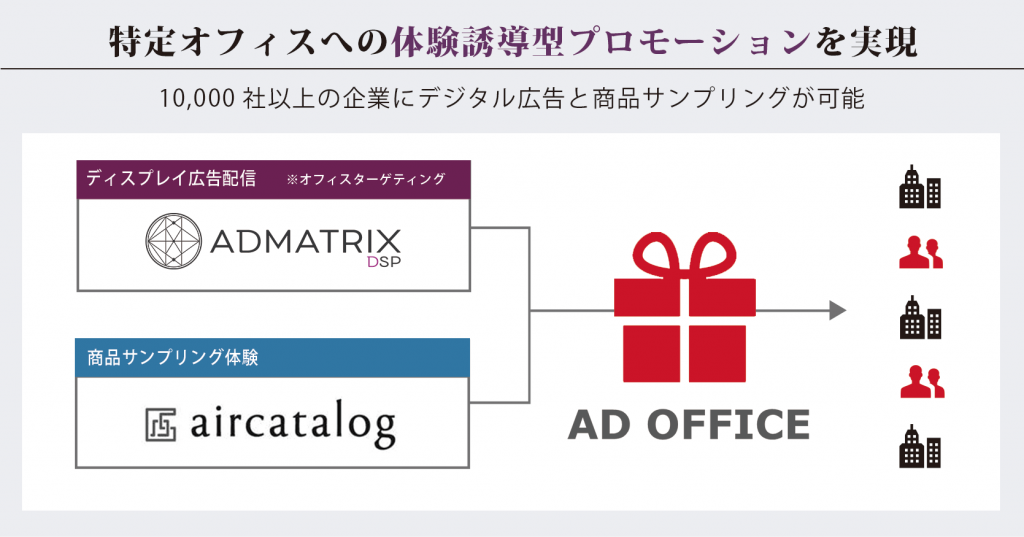 admatrixdsp-adoffice